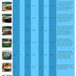 Inflatable Spa Comparison Chart